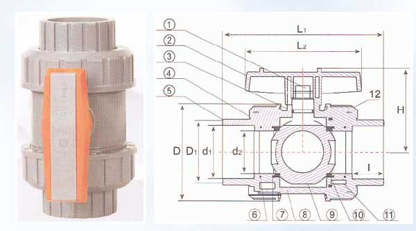 True Union Ball Valve (for water)